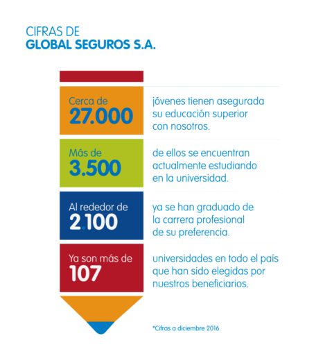 Cifras-Global1